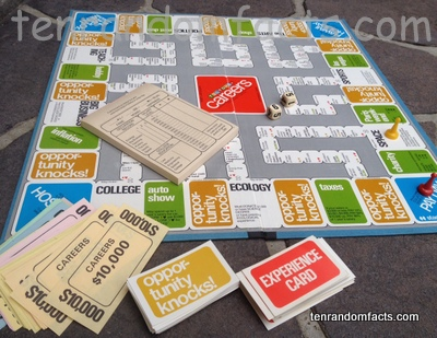 Careers, Game, Board, Invention, Set Up, Play, Trivia, Ten Random Facts, Parker Brothers